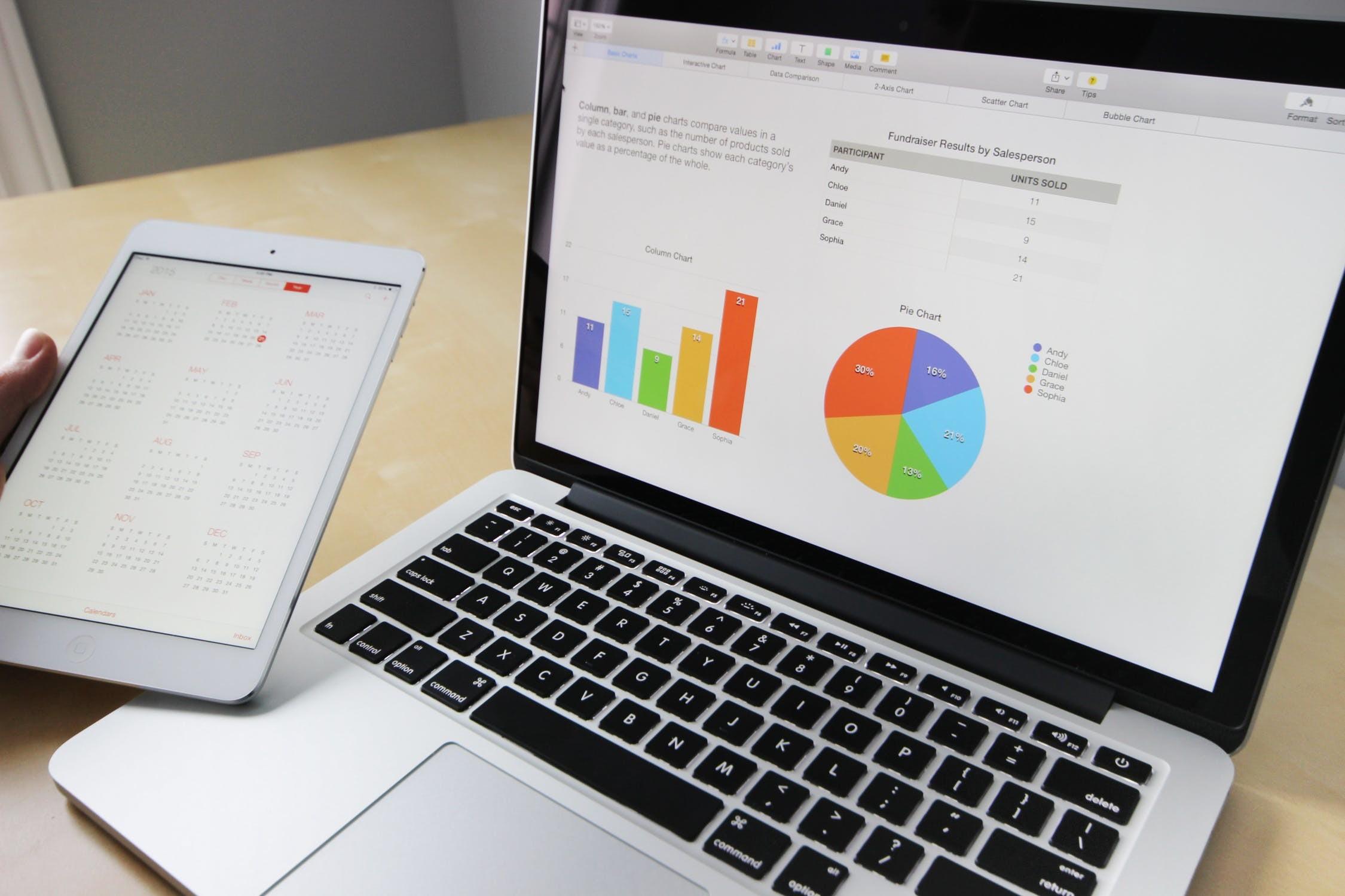 Warto dokonać analizy wydatków ponoszonych na działania marketingowe