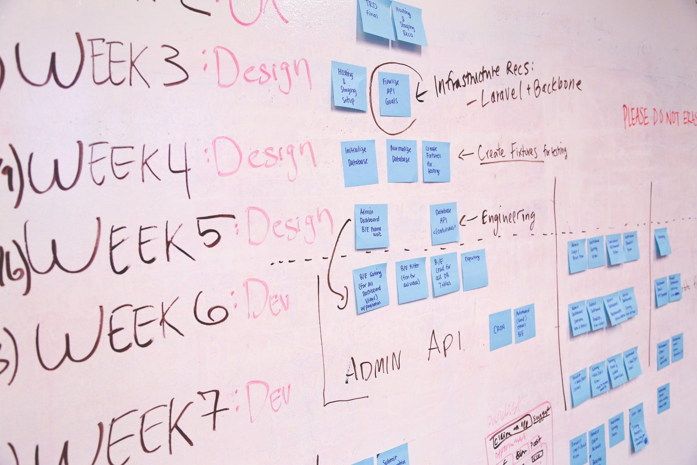 Oprogramowanie komunalne posiada funkcje planistyczne
